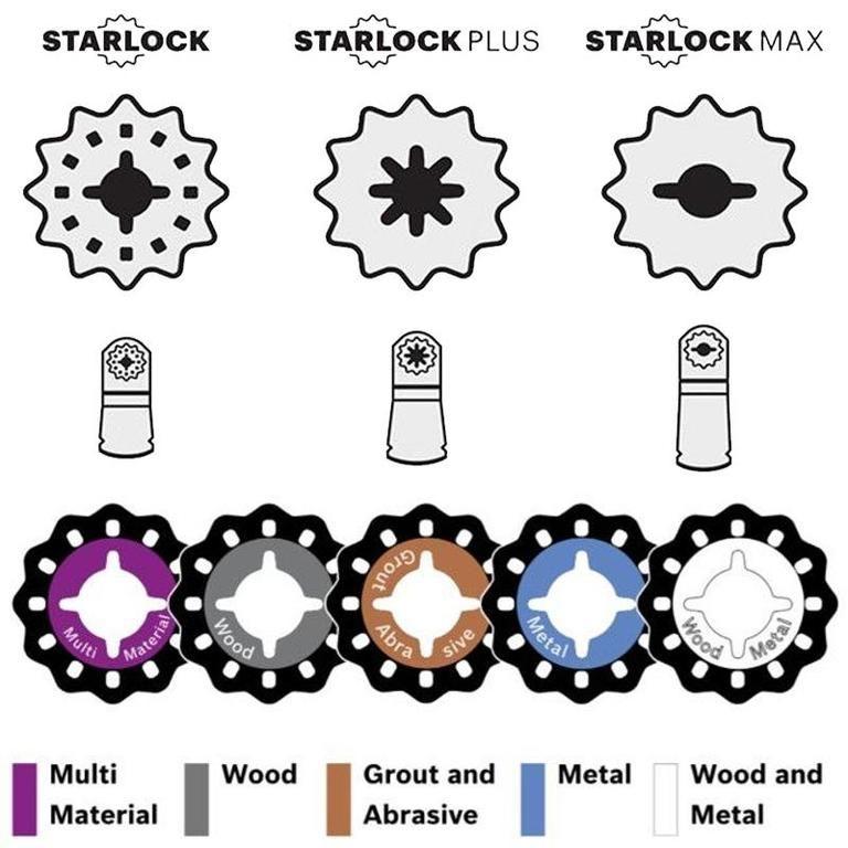 Starlock Accessory Interface